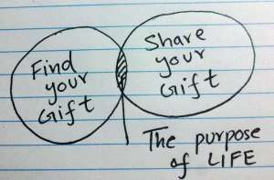 purpose-of-life