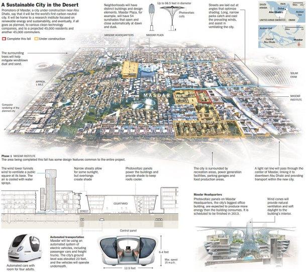 masdar_city_plan