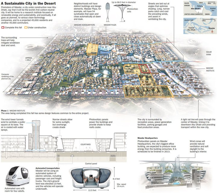 masdar_city_plan
