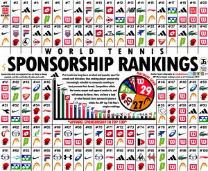 tennis-sponsors-100-v2